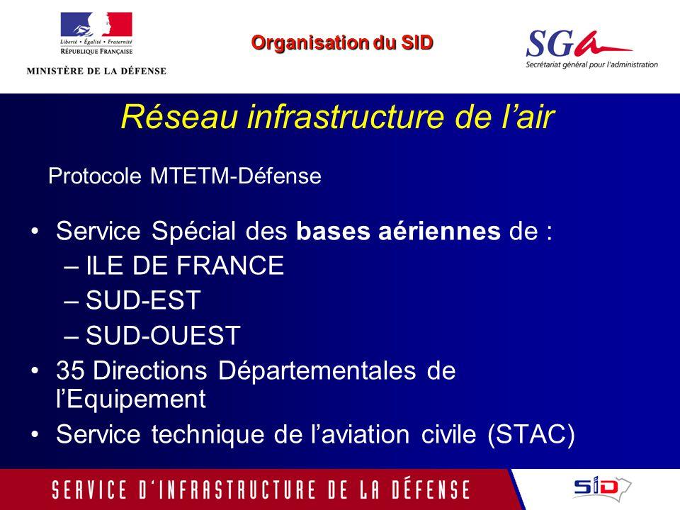 Service Spécial des bases aériennes de : –ILE DE FRANCE –SUD-EST –SUD-OUEST 35 Directions Départementales de lEquipement Service technique de laviatio