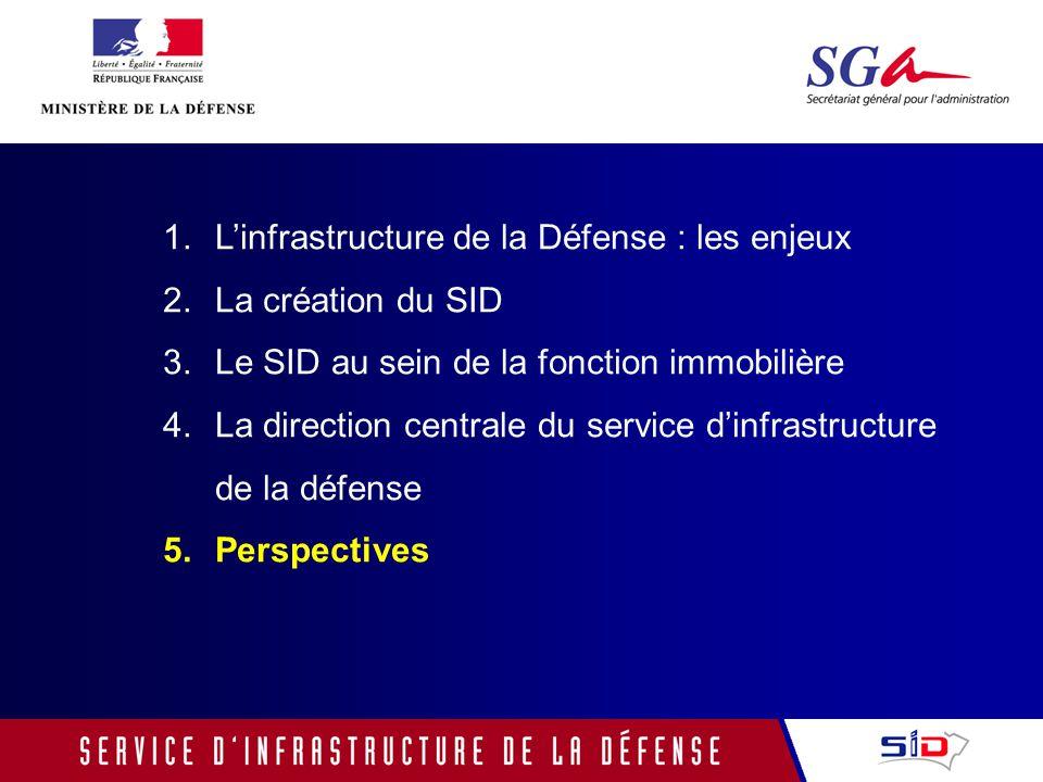 1.Linfrastructure de la Défense : les enjeux 2.La création du SID 3.Le SID au sein de la fonction immobilière 4.La direction centrale du service dinfr