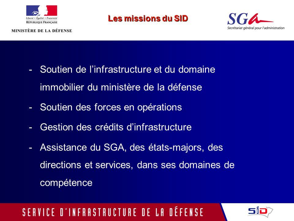 Les missions du SID -Soutien de linfrastructure et du domaine immobilier du ministère de la défense -Soutien des forces en opérations -Gestion des crédits dinfrastructure -Assistance du SGA, des états-majors, des directions et services, dans ses domaines de compétence