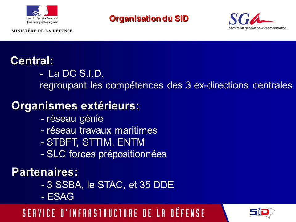 Central: - La DC S.I.D.