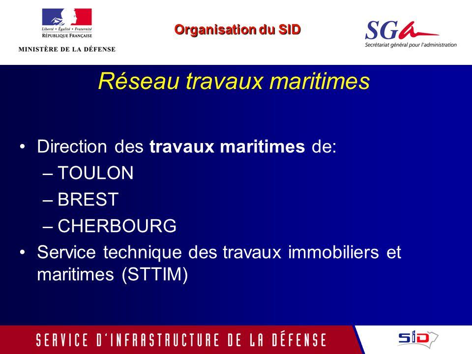Direction des travaux maritimes de: –TOULON –BREST –CHERBOURG Service technique des travaux immobiliers et maritimes (STTIM) Réseau travaux maritimes Organisation du SID
