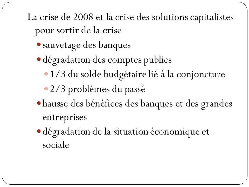 La crise de 2008 et la crise des solutions capitalistes pour sortir de la crise sauvetage des banques dégradation des comptes publics 1/3 du solde budgétaire lié à la conjoncture 2/3 problèmes du passé hausse des bénéfices des banques et des grandes entreprises dégradation de la situation économique et sociale