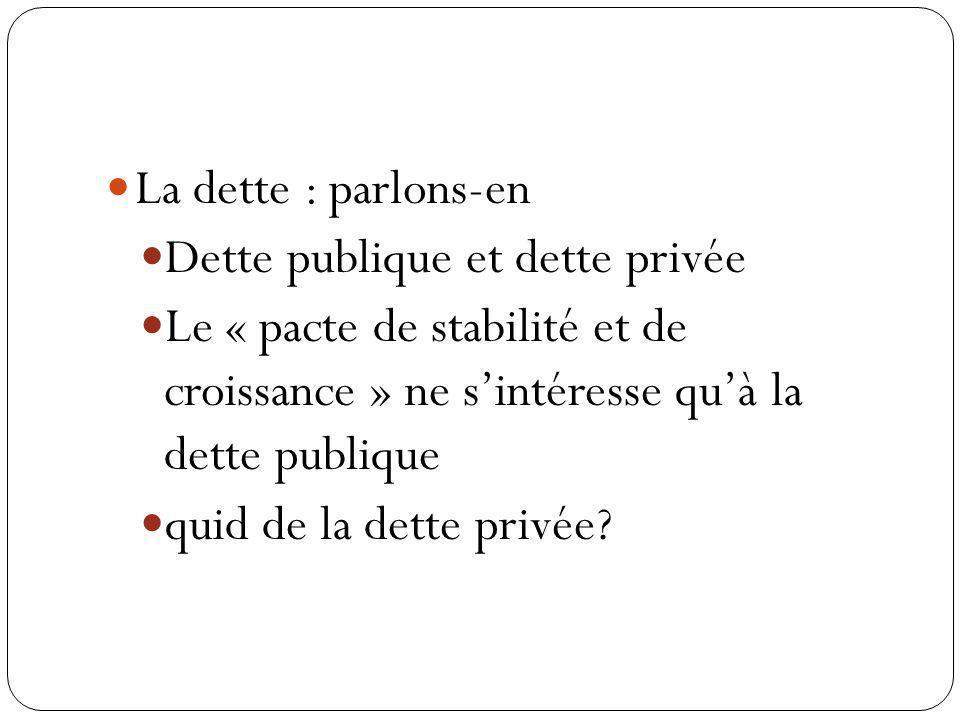 La dette : parlons-en Dette publique et dette privée Le « pacte de stabilité et de croissance » ne sintéresse quà la dette publique quid de la dette p