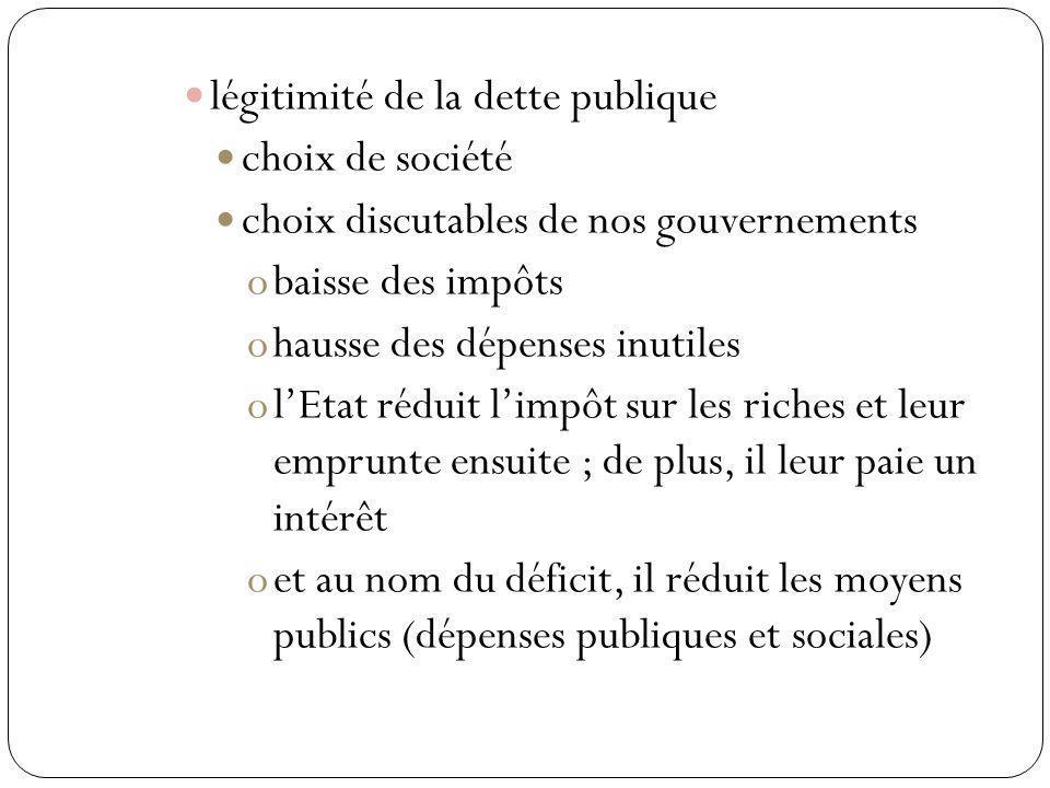 légitimité de la dette publique choix de société choix discutables de nos gouvernements obaisse des impôts ohausse des dépenses inutiles olEtat réduit limpôt sur les riches et leur emprunte ensuite ; de plus, il leur paie un intérêt oet au nom du déficit, il réduit les moyens publics (dépenses publiques et sociales)