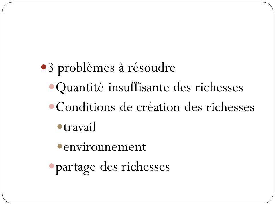 3 problèmes à résoudre Quantité insuffisante des richesses Conditions de création des richesses travail environnement partage des richesses