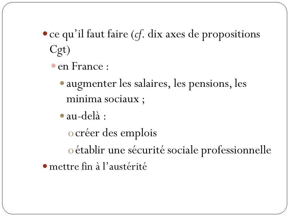 ce quil faut faire (cf. dix axes de propositions Cgt) en France : augmenter les salaires, les pensions, les minima sociaux ; au-delà : ocréer des empl