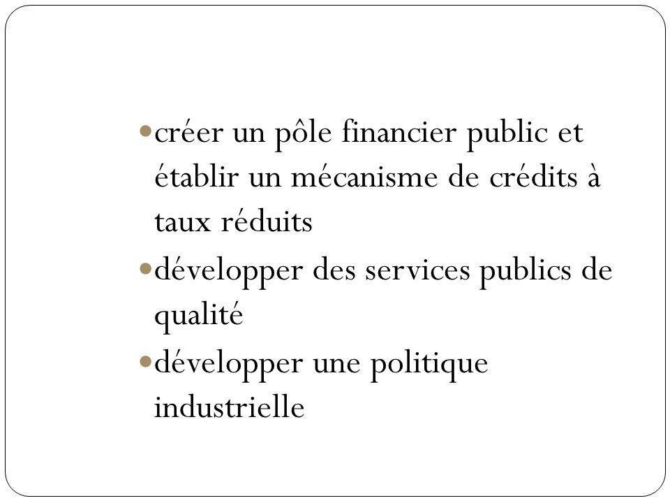 créer un pôle financier public et établir un mécanisme de crédits à taux réduits développer des services publics de qualité développer une politique i