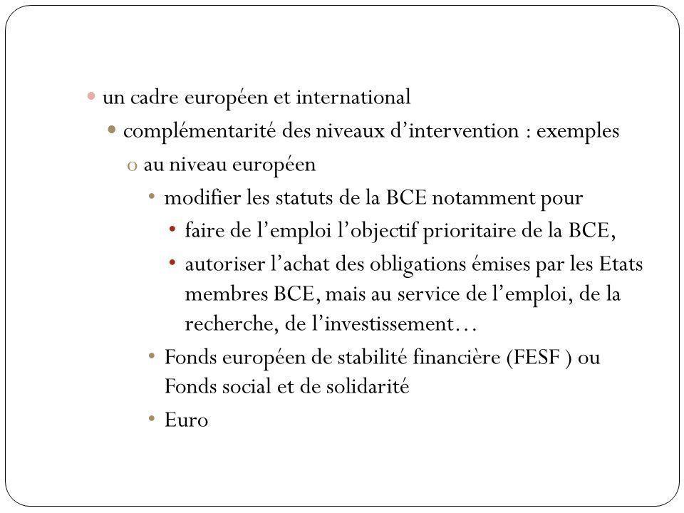 un cadre européen et international complémentarité des niveaux dintervention : exemples oau niveau européen modifier les statuts de la BCE notamment pour faire de lemploi lobjectif prioritaire de la BCE, autoriser lachat des obligations émises par les Etats membres BCE, mais au service de lemploi, de la recherche, de linvestissement… Fonds européen de stabilité financière (FESF ) ou Fonds social et de solidarité Euro