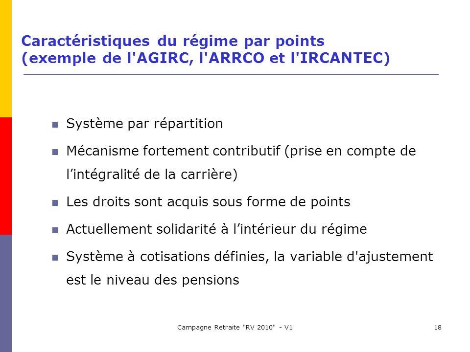 Campagne Retraite RV 2010 - V118 Caractéristiques du régime par points (exemple de l AGIRC, l ARRCO et l IRCANTEC) Système par répartition Mécanisme fortement contributif (prise en compte de lintégralité de la carrière) Les droits sont acquis sous forme de points Actuellement solidarité à lintérieur du régime Système à cotisations définies, la variable d ajustement est le niveau des pensions
