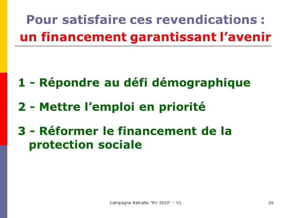 Campagne Retraite RV 2010 - V129 Pour satisfaire ces revendications : un financement garantissant lavenir 1 - Répondre au défi démographique 2 - Mettre lemploi en priorité 3 - Réformer le financement de la protection sociale