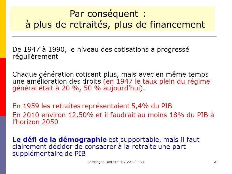 Campagne Retraite RV 2010 - V131 De 1947 à 1990, le niveau des cotisations a progressé régulièrement Chaque génération cotisant plus, mais avec en même temps une amélioration des droits (en 1947 le taux plein du régime général était à 20 %, 50 % aujourdhui).
