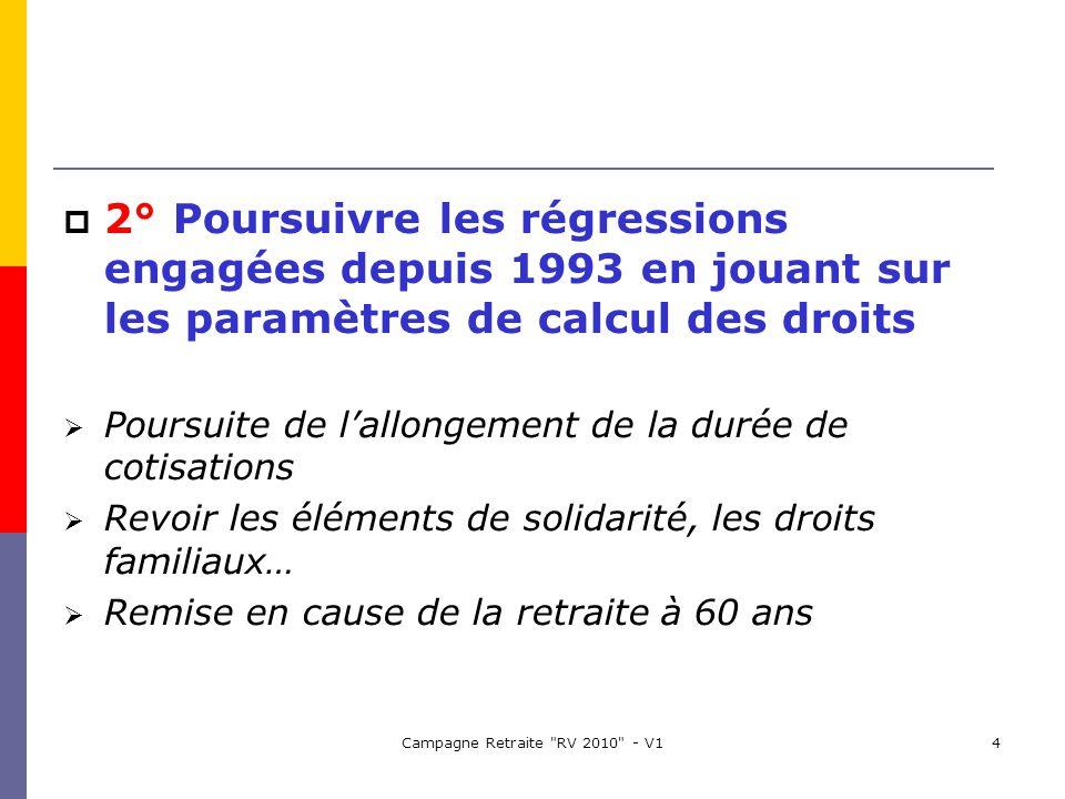 Campagne Retraite RV 2010 - V14 2° Poursuivre les régressions engagées depuis 1993 en jouant sur les paramètres de calcul des droits Poursuite de lallongement de la durée de cotisations Revoir les éléments de solidarité, les droits familiaux… Remise en cause de la retraite à 60 ans