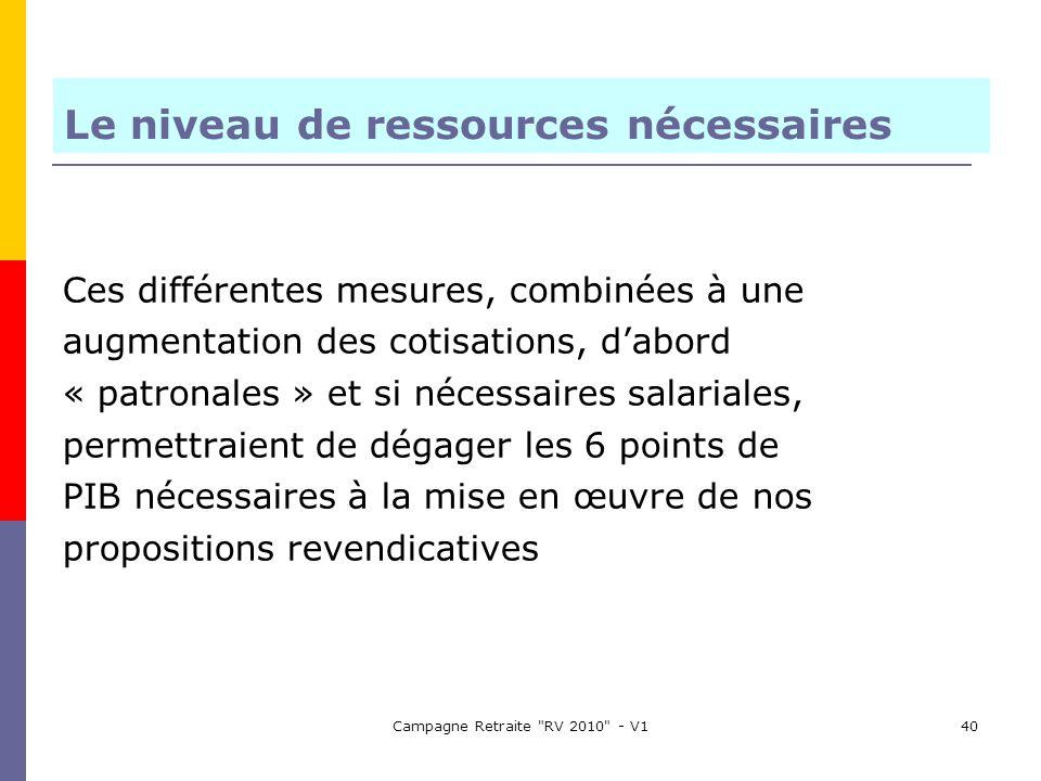 Campagne Retraite RV 2010 - V140 Ces différentes mesures, combinées à une augmentation des cotisations, dabord « patronales » et si nécessaires salariales, permettraient de dégager les 6 points de PIB nécessaires à la mise en œuvre de nos propositions revendicatives Le niveau de ressources nécessaires