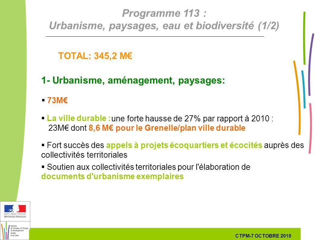 10 10 7 Octobre 201029 septembre 2010 Programme 113 : Urbanisme, paysages, eau et biodiversité (1/2) TOTAL: 345,2 M 1- Urbanisme, aménagement, paysage