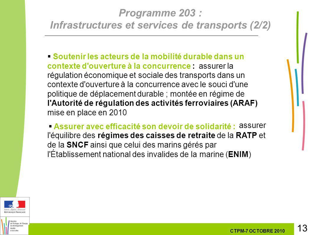 13 13 7 Octobre 201029 septembre 2010 Soutenir les acteurs de la mobilité durable dans un contexte d ouverture à la concurrence :assurer la régulation économique et sociale des transports dans un contexte d ouverture à la concurrence avec le souci d une politique de déplacement durable ; montée en régime de l Autorité de régulation des activités ferroviaires (ARAF) mise en place en 2010 Assurer avec efficacité son devoir de solidarité : assurer l équilibre des régimes des caisses de retraite de la RATP et de la SNCF ainsi que celui des marins gérés par l Établissement national des invalides de la marine (ENIM) Programme 203 : Infrastructures et services de transports (2/2) CTPM-7 OCTOBRE 2010 13