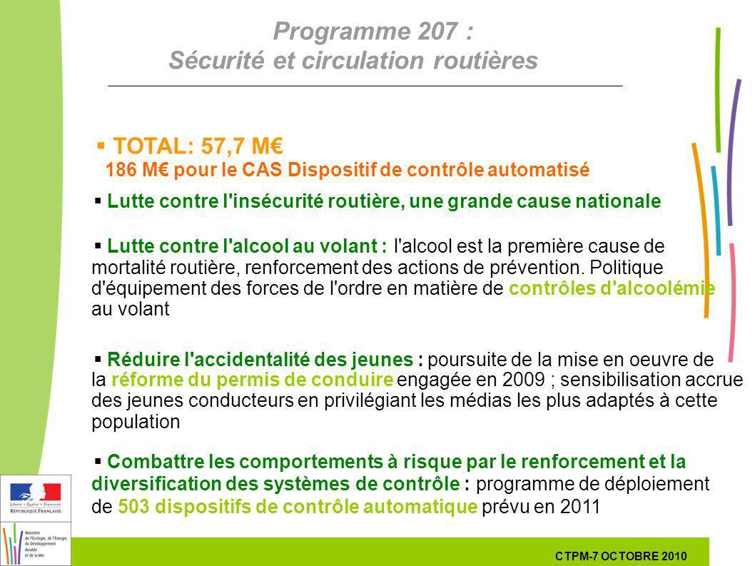 14 14 7 Octobre 201029 septembre 2010 Programme 207 : Sécurité et circulation routières Lutte contre l'insécurité routière, une grande cause nationale