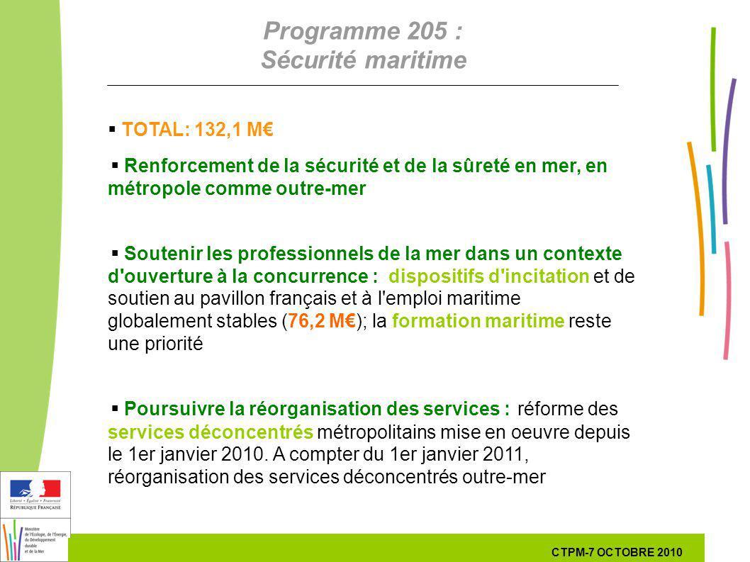 15 15 7 Octobre 201029 septembre 2010 TOTAL: 132,1 M Renforcement de la sécurité et de la sûreté en mer, en métropole comme outre-mer Soutenir les professionnels de la mer dans un contexte d ouverture à la concurrence :dispositifs d incitation et de soutien au pavillon français et à l emploi maritime globalement stables (76,2 M); la formation maritime reste une priorité Poursuivre la réorganisation des services :réforme des services déconcentrés métropolitains mise en oeuvre depuis le 1er janvier 2010.