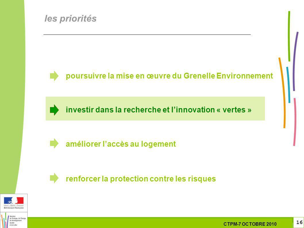 16 16 7 Octobre 201029 septembre 2010 les priorités poursuivre la mise en œuvre du Grenelle Environnement investir dans la recherche et linnovation « vertes » améliorer laccès au logement renforcer la protection contre les risques CTPM-7 OCTOBRE 2010