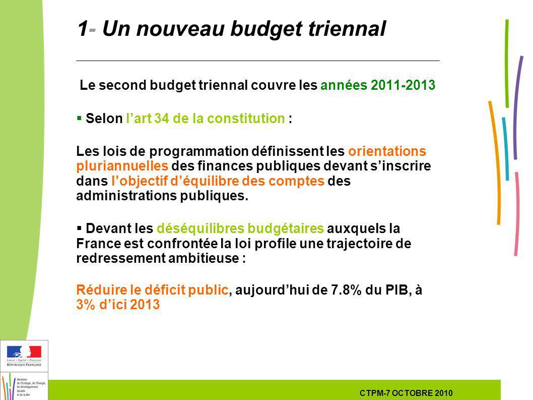 2 2 2 7 Octobre 201029 septembre 2010 1- Un nouveau budget triennal Le second budget triennal couvre les années 2011-2013 Selon lart 34 de la constitu