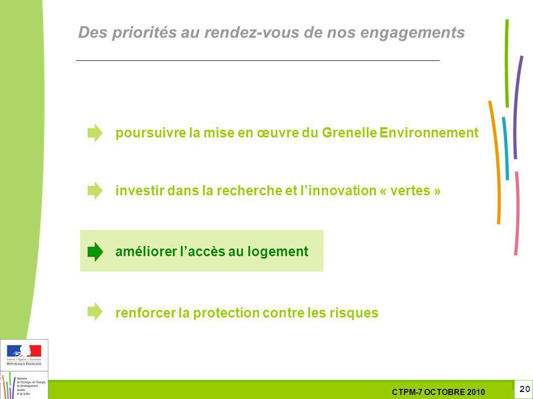 20 20 7 Octobre 201029 septembre 2010 Des priorités au rendez-vous de nos engagements poursuivre la mise en œuvre du Grenelle Environnement investir dans la recherche et linnovation « vertes » améliorer laccès au logement renforcer la protection contre les risques CTPM-7 OCTOBRE 2010