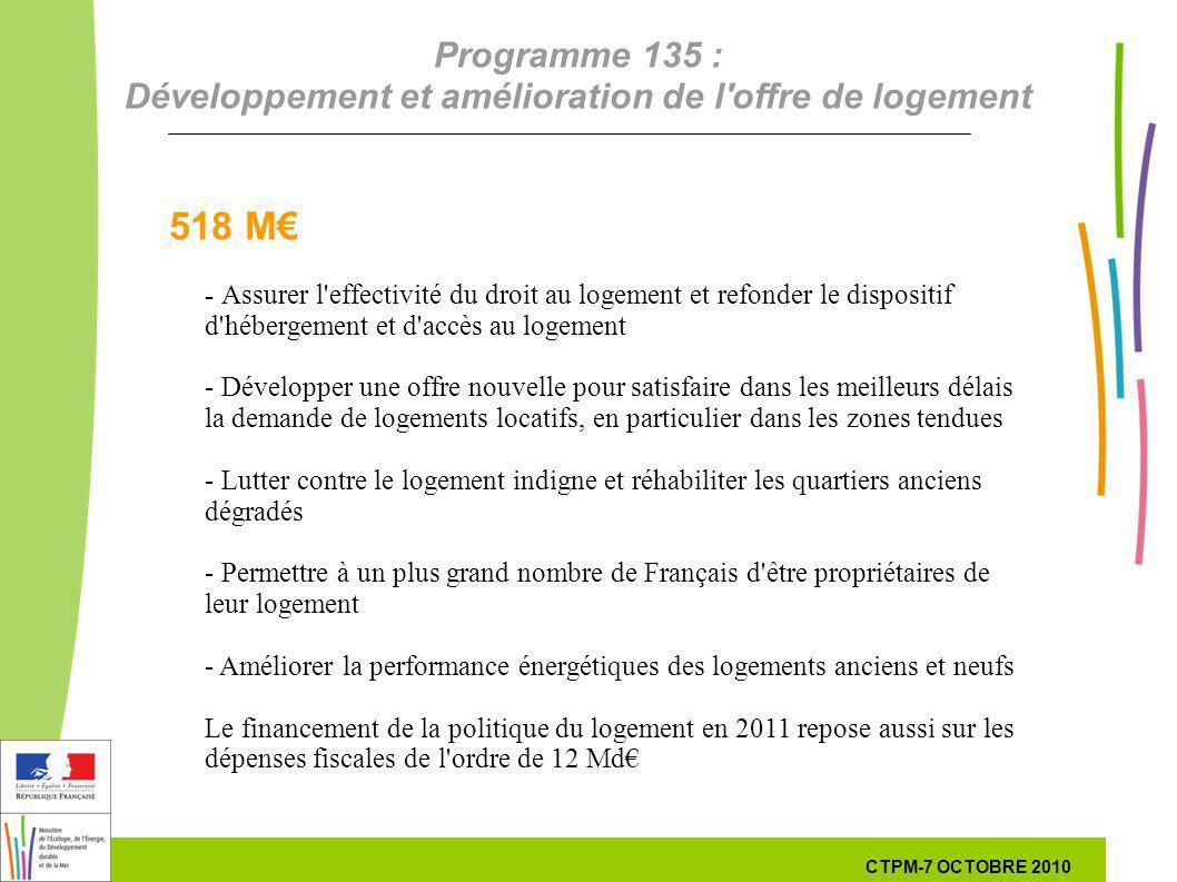 24 24 7 Octobre 201029 septembre 2010 Programme 135 : Développement et amélioration de l'offre de logement -Assurer l'effectivité du droit au logement