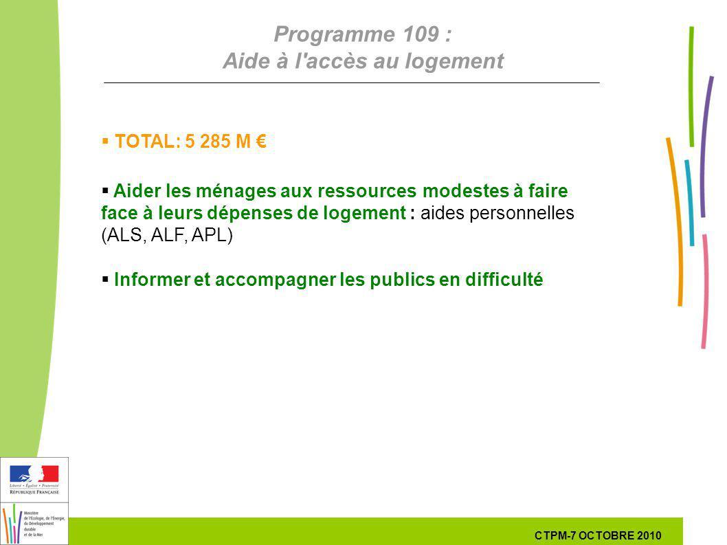 25 25 7 Octobre 201029 septembre 2010 Programme 109 : Aide à l'accès au logement TOTAL: 5 285 M Aider les ménages aux ressources modestes à faire face