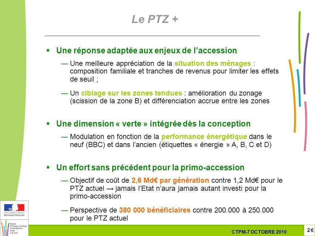 26 26 7 Octobre 201029 septembre 2010 Le PTZ + Une réponse adaptée aux enjeux de laccession Une meilleure appréciation de la situation des ménages : c