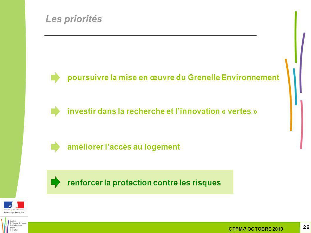 28 28 7 Octobre 201029 septembre 2010 Les priorités poursuivre la mise en œuvre du Grenelle Environnement investir dans la recherche et linnovation « vertes » améliorer laccès au logement renforcer la protection contre les risques CTPM-7 OCTOBRE 2010