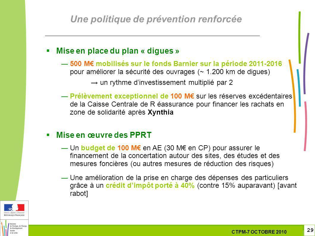 29 29 7 Octobre 201029 septembre 2010 Une politique de prévention renforcée Mise en place du plan « digues » 500 M mobilisés sur le fonds Barnier sur