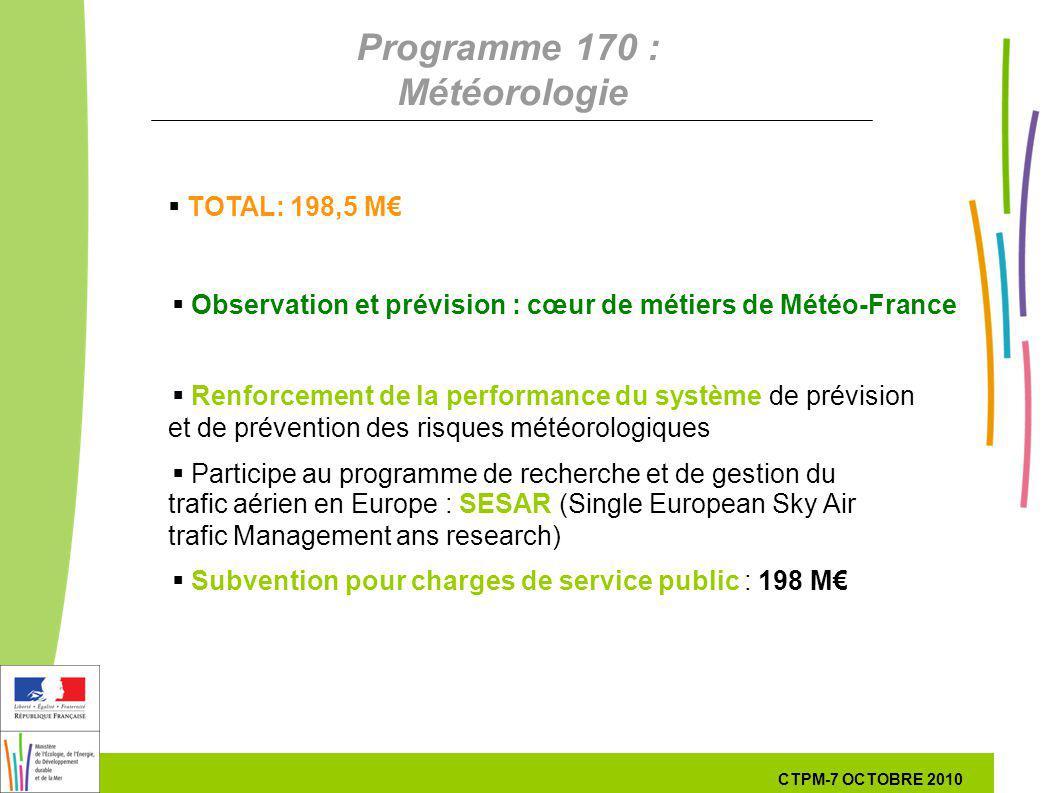 31 31 7 Octobre 201029 septembre 2010 Programme 170 : Météorologie TOTAL: 198,5 M Observation et prévision : cœur de métiers de Météo-France Renforcement de la performance du système de prévision et de prévention des risques météorologiques Participe au programme de recherche et de gestion du trafic aérien en Europe : SESAR (Single European Sky Air trafic Management ans research) Subvention pour charges de service public : 198 M CTPM-7 OCTOBRE 2010