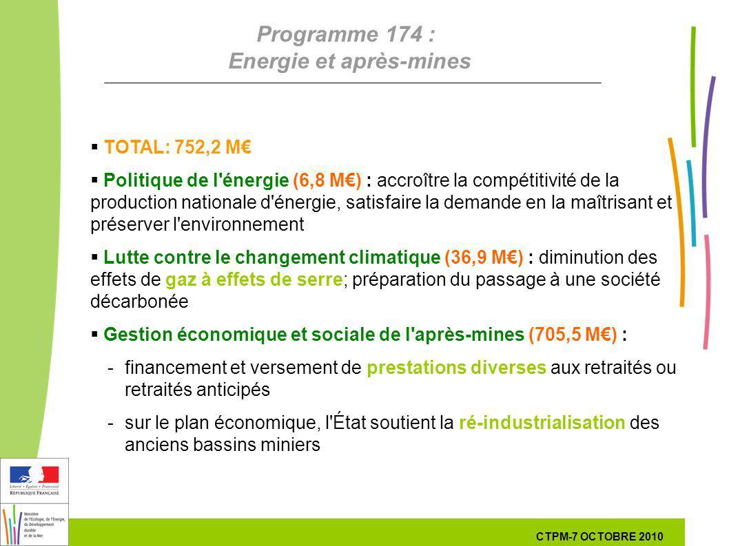 33 33 7 Octobre 201029 septembre 2010 TOTAL: 752,2 M Politique de l énergie (6,8 M) : accroître la compétitivité de la production nationale d énergie, satisfaire la demande en la maîtrisant et préserver l environnement Lutte contre le changement climatique (36,9 M) : diminution des effets de gaz à effets de serre; préparation du passage à une société décarbonée Gestion économique et sociale de l après-mines (705,5 M) : - financement et versement de prestations diverses aux retraités ou retraités anticipés - sur le plan économique, l État soutient la ré-industrialisation des anciens bassins miniers Programme 174 : Energie et après-mines CTPM-7 OCTOBRE 2010