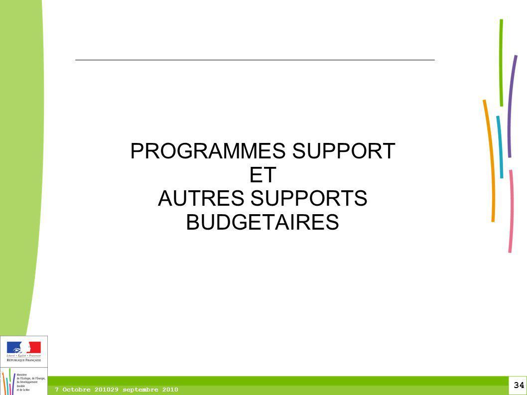 34 34 7 Octobre 201029 septembre 2010 PROGRAMMES SUPPORT ET AUTRES SUPPORTS BUDGETAIRES