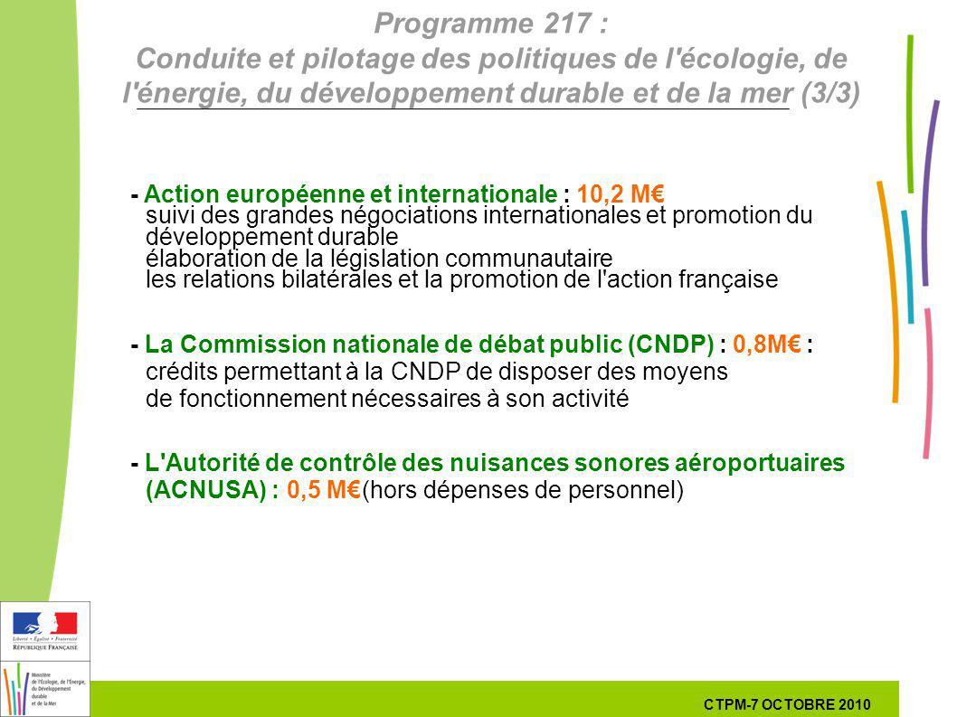 37 37 7 Octobre 201029 septembre 2010 - Action européenne et internationale : 10,2 M suivi des grandes négociations internationales et promotion du développement durable élaboration de la législation communautaire les relations bilatérales et la promotion de l action française - La Commission nationale de débat public (CNDP) : 0,8M : crédits permettant à la CNDP de disposer des moyens de fonctionnement nécessaires à son activité - L Autorité de contrôle des nuisances sonores aéroportuaires (ACNUSA) : 0,5 M(hors dépenses de personnel) CTPM-7 OCTOBRE 2010 Programme 217 : Conduite et pilotage des politiques de l écologie, de l énergie, du développement durable et de la mer (3/3)