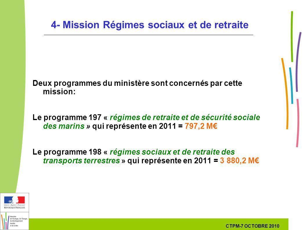 38 38 7 Octobre 201029 septembre 2010 4- Mission Régimes sociaux et de retraite Deux programmes du ministère sont concernés par cette mission: Le prog