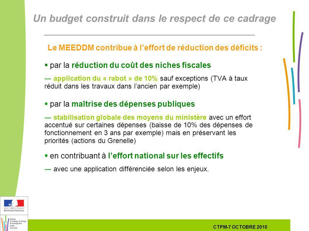 4 4 4 7 Octobre 201029 septembre 2010 Un budget construit dans le respect de ce cadrage par la réduction du coût des niches fiscales application du «