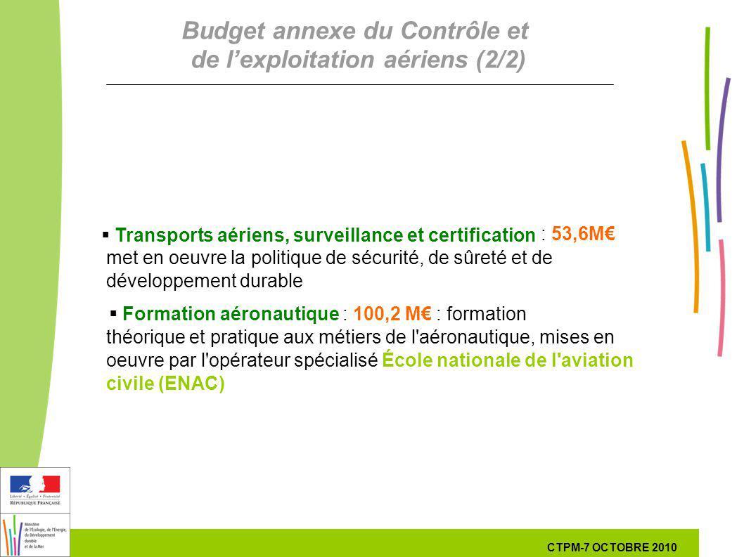 40 40 7 Octobre 201029 septembre 2010 Transports aériens, surveillance et certification : 53,6M met en oeuvre la politique de sécurité, de sûreté et d