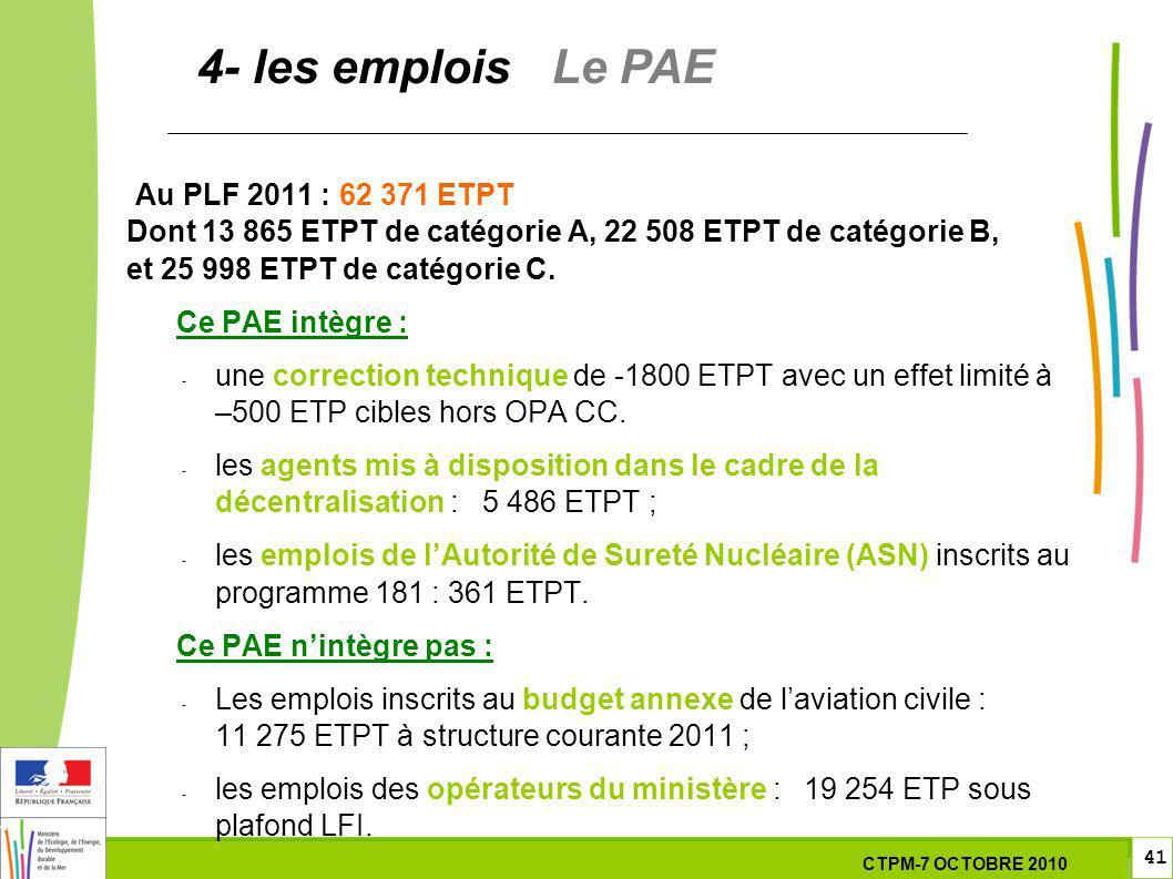 41 41 7 Octobre 201029 septembre 2010 Au PLF 2011 : 62 371 ETPT Dont 13 865 ETPT de catégorie A, 22 508 ETPT de catégorie B, et 25 998 ETPT de catégorie C.
