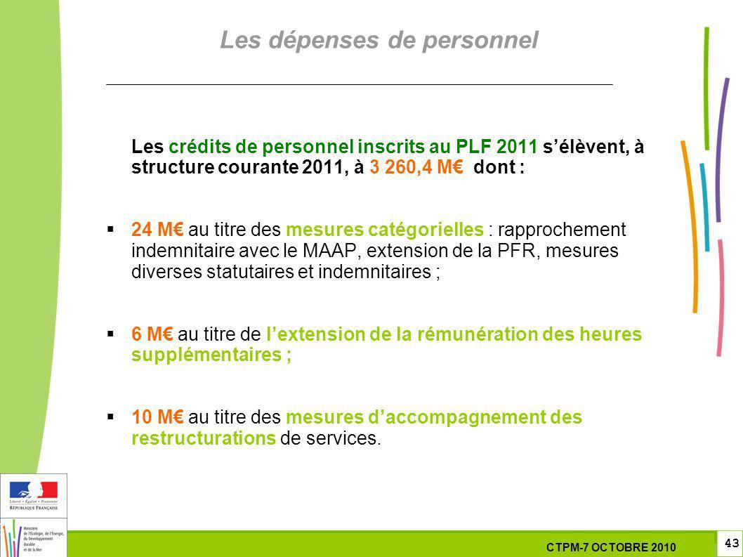43 43 7 Octobre 201029 septembre 2010 Les dépenses de personnel Les crédits de personnel inscrits au PLF 2011 sélèvent, à structure courante 2011, à 3