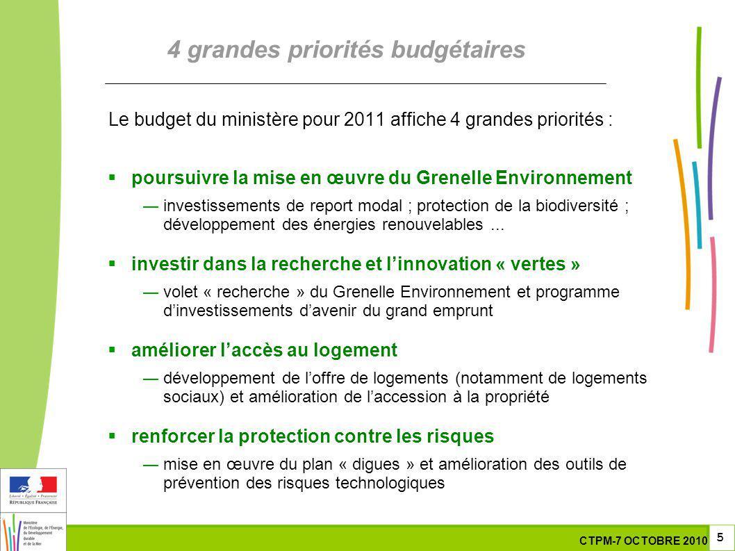 5 5 5 7 Octobre 201029 septembre 2010 Le budget du ministère pour 2011 affiche 4 grandes priorités : 4 grandes priorités budgétaires poursuivre la mise en œuvre du Grenelle Environnement investissements de report modal ; protection de la biodiversité ; développement des énergies renouvelables...