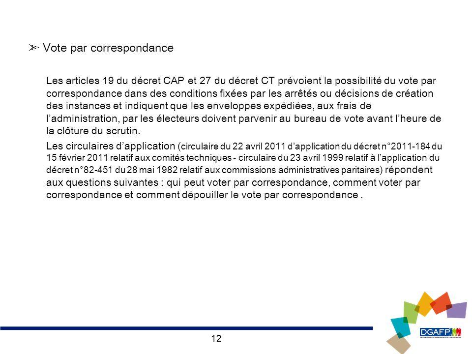12 Vote par correspondance Les articles 19 du décret CAP et 27 du décret CT prévoient la possibilité du vote par correspondance dans des conditions fi