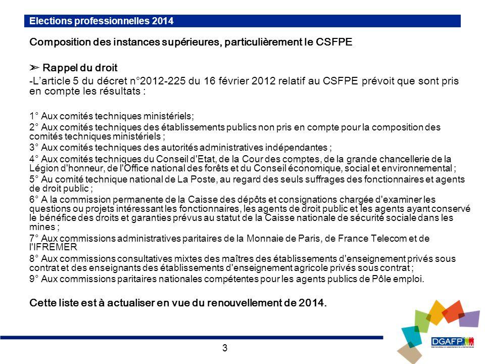 3 Composition des instances supérieures, particulièrement le CSFPE Rappel du droit -Larticle 5 du décret n°2012-225 du 16 février 2012 relatif au CSFP