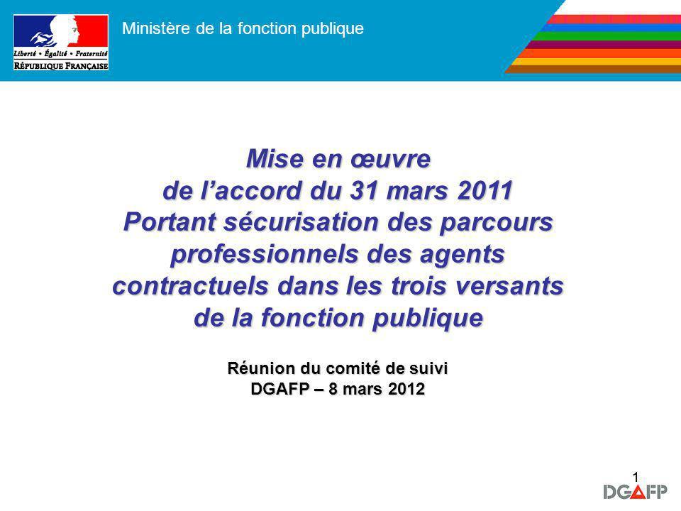 11 Mise en œuvre de laccord du 31 mars 2011 Portant sécurisation des parcours professionnels des agents contractuels dans les trois versants de la fonction publique Réunion du comité de suivi DGAFP – 8 mars 2012 Ministère de la fonction publique