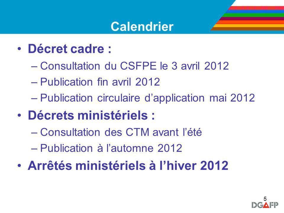 6 Présentation du projet de décret cadre 4 Objets : 1.