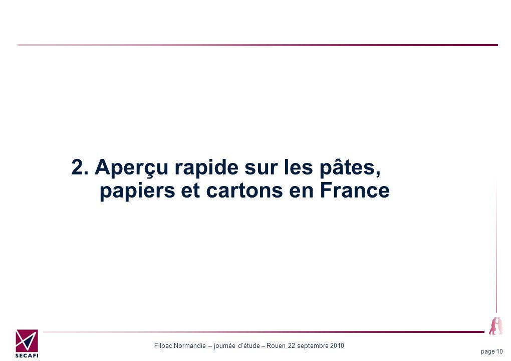 Filpac Normandie – journée d'étude – Rouen 22 septembre 2010 page 10 2. Aperçu rapide sur les pâtes, papiers et cartons en France