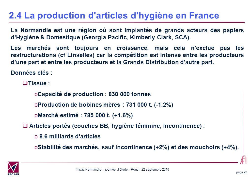 Filpac Normandie – journée d'étude – Rouen 22 septembre 2010 page 22 2.4 La production d'articles d'hygiène en France La Normandie est une région où s