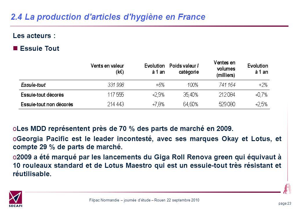 Filpac Normandie – journée d étude – Rouen 22 septembre 2010 page 23 2.4 La production d articles d hygiène en France Les acteurs : Essuie Tout oLes MDD représentent près de 70 % des parts de marché en 2009.
