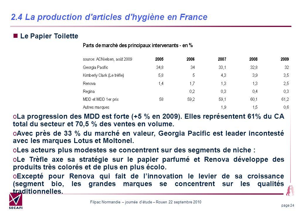 Filpac Normandie – journée d étude – Rouen 22 septembre 2010 page 24 2.4 La production d articles d hygiène en France Le Papier Toilette oLa progression des MDD est forte (+5 % en 2009).