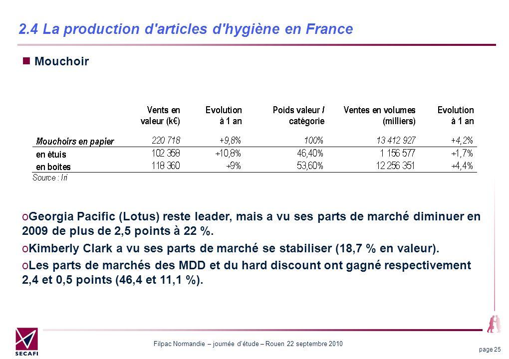 Filpac Normandie – journée d'étude – Rouen 22 septembre 2010 page 25 2.4 La production d'articles d'hygiène en France Mouchoir oGeorgia Pacific (Lotus