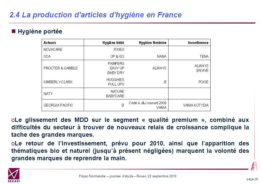 Filpac Normandie – journée d'étude – Rouen 22 septembre 2010 page 26 2.4 La production d'articles d'hygiène en France Hygiène portée oLe glissement de