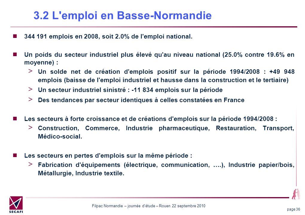 Filpac Normandie – journée d'étude – Rouen 22 septembre 2010 page 36 344 191 emplois en 2008, soit 2.0% de l'emploi national. Un poids du secteur indu
